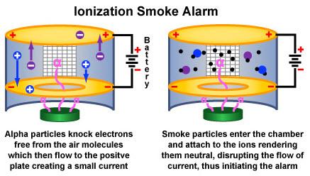 different types of smoke detectors pdf